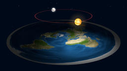 Flat Earth 3D Model. Geocentric concept of universe. Satellite Map, side view Animation