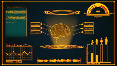 Science fiction medical design element rotating Brain and showing its functions After Effects Template