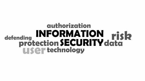 Kinetic typography - information security Animation