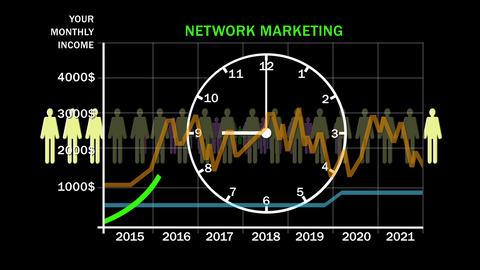 Network Marketing motivation scheme Footage