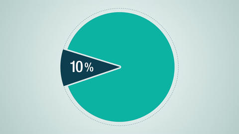 Circle diagram for presentation, Pie chart indicated 10 percent Animation