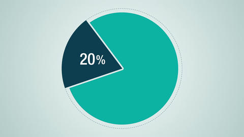 Circle diagram for presentation, Pie chart indicated 20 percent Animation