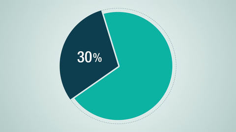 Circle diagram for presentation, Pie chart indicated 30 percent Animation