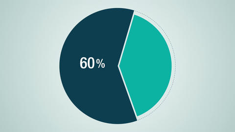 Circle diagram for presentation, Pie chart indicated 60 percent Animation