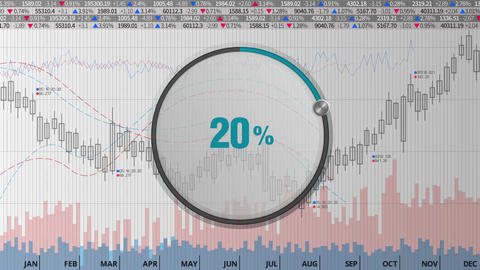 Indicate about 20 percents circle dial on various animated Stock Market charts Animation