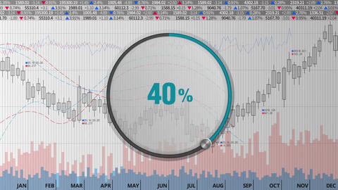 Indicate about 40 percents circle dial on various animated Stock Market charts Animation