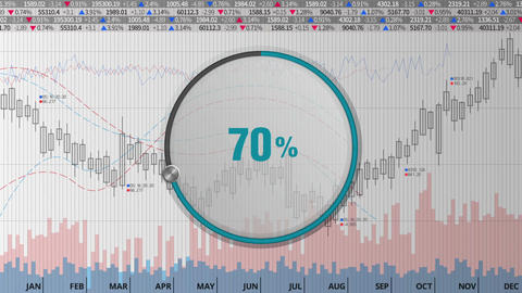 Indicate about 70 percents circle dial on various animated Stock Market charts Animation