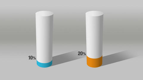 Indicate about 10 percents and 20 percent, growing 3D Cylinder circle bar chart Animación