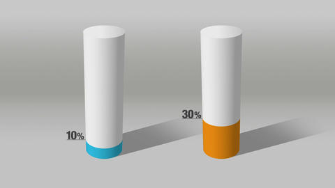 Indicate about 10 percents and 30 percent, growing 3D Cylinder circle bar chart Animation