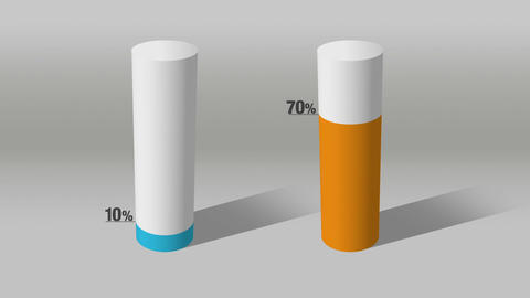 Indicate about 10 percents and 70 percent, growing 3D Cylinder circle bar chart Animation