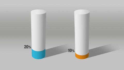 Indicate about 20 percents and 10 percent, growing 3D Cylinder circle bar chart Animation