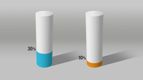 Indicate about 30 percents and 10 percent, growing 3D Cylinder circle bar chart Animation