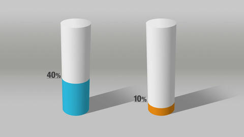 Indicate about 40 percents and 10 percent, growing 3D Cylinder circle bar chart Animation