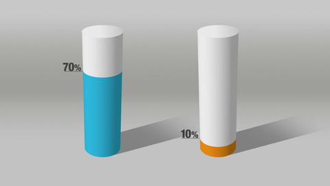 Indicate about 70 percents and 10 percent, growing 3D Cylinder circle bar chart Animation