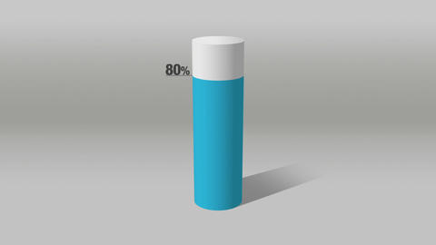 Indicate about 80 percents, growing 3D Cylinder circle bar chart Animation