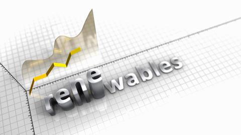 Renewables energy growing chart animation Animation