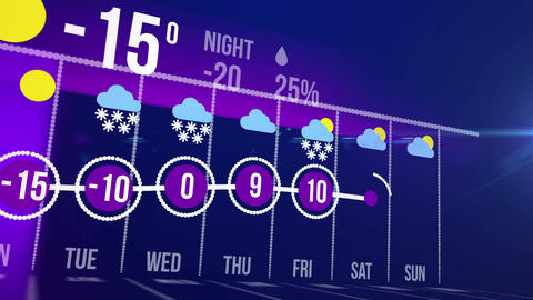 Animation of weather forecast widget mobile Animation