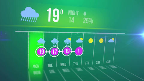 Weather forecast interface Animation