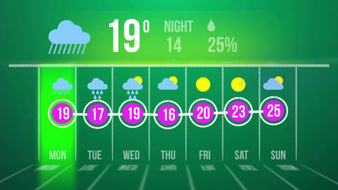 Animation of weather forecast widget Animation