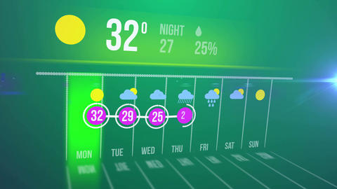 Weather forecast interface with hot temperature Animation
