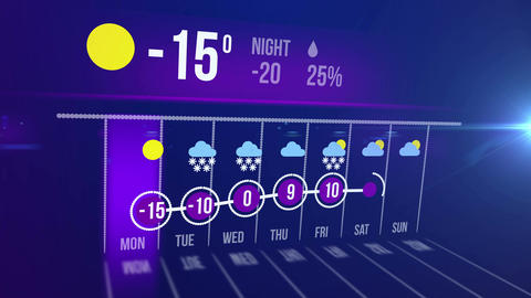 Weather forecast interface with cold temperature Animation