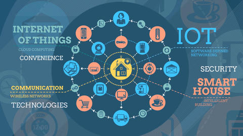 Internet Of Things And Smart Home Concept AE Projects 0