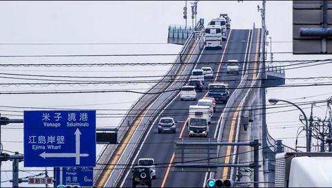 Timelapse-Ejima Ohashi Bridge-4K-30f ビデオ