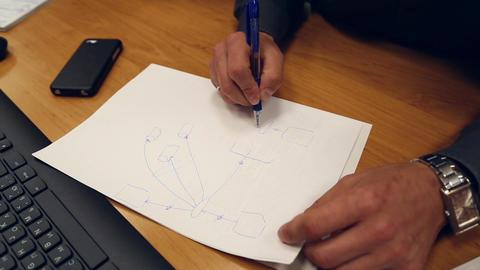 A man draws a block diagram Footage