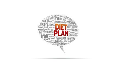 Diet Plan Speech Bubble Stock Video Footage