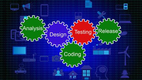 Software Development Lifecycle Animación