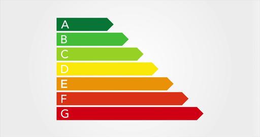 The new EU energy label Animation