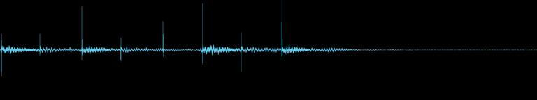 Anime SFX 28 Sound Effects