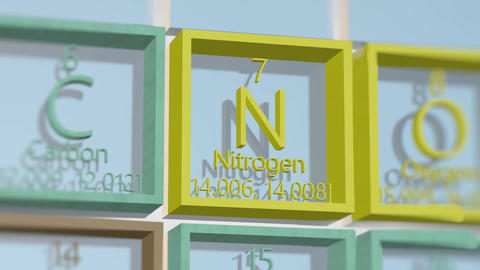 Nitrogen. Element of the periodic table of the Mendeleev system Live Action