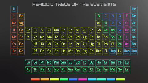 Periodic Table Animation