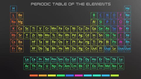 Periodic Table Animation