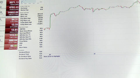 4K The Fall of FTSE London Stock Exhange Graph right after BREXIT 1 Live Action