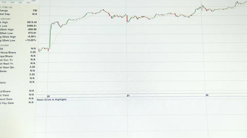4K The Fall of FTSE London Stock Exhange Graph right... Stock Video Footage
