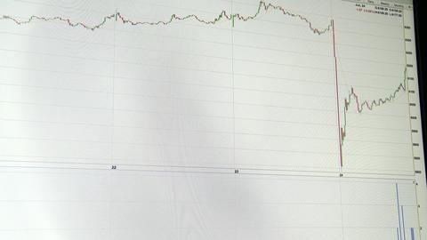 Brexit Panic Charts Bundle 1