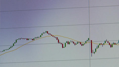 4K The Fall of FTSE London Stock Exhange Graph right after BREXIT 6 Live Action