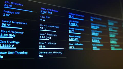 4K Computer System Monitor CPU Control 2 Stock Video Footage