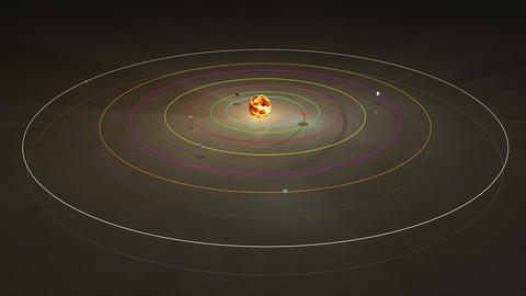 TRAPPIST 1 System 3D Animation 3 Animation