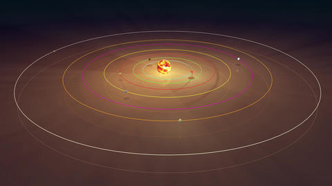 TRAPPIST 1 System 3D Animation 5 Animation