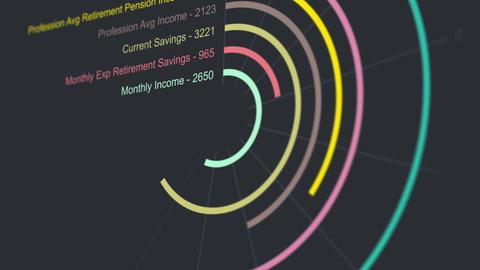 Fictional Retirement Savings Chart Animation 2 Animation