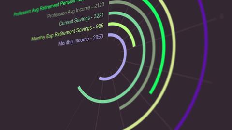 Fictional Retirement Savings Chart Animation 4 Animation
