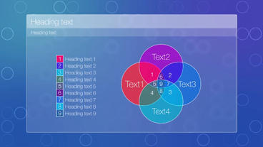 Venn diagram (overlay) After Effects Template