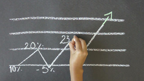 Profit Business Graph Stock Video Footage
