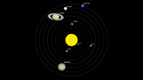 Detailed Solar System Order and Movement around the Sun Archivo