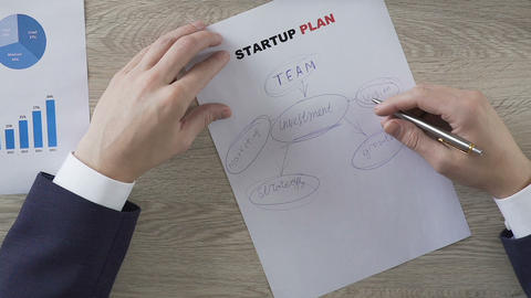 Man putting big question mark next to key elements of startup plan, uncertainty Footage