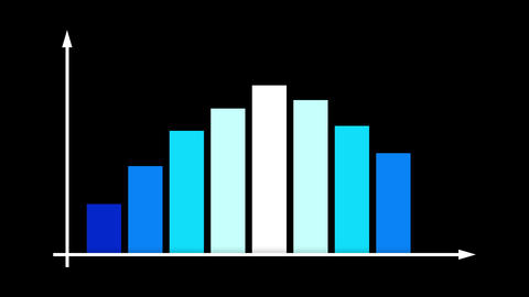 Symmetrical Colorful Bar Graph Chart Animation