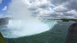 Niagara Falls in Slow Motion Footage